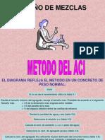 7 CLASE DISEÑO DE MEZCLAS ACI