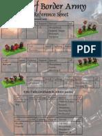 Mighty Armies Dwarf Army