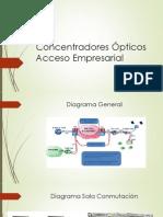 Concentradores Ópticos Acceso Empresarial