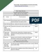 I Congreso Ciencias Sociales- Programa Preliminar