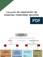 Métodos de separación de sistemas materiales sencillos