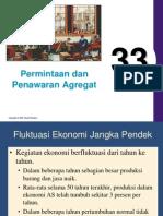 33aggregate Demand Ind