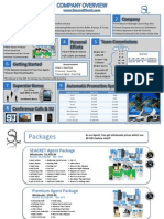 Seacret Direct Overview