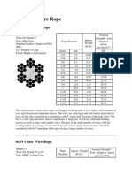 Wire Rope Identification and Construction.pdf   Rope   Wire