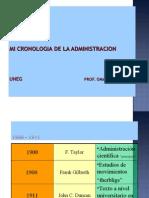 Cronología de la Administración / CDA