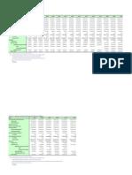 2012 Statistical Bulletin- Section B_FinalWeb