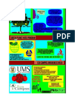 infographic ECO CAMPUS UMS