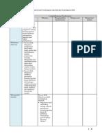 2. Contoh Sintak Model Pembelajaran Dan Aktivitas Pembelajaran
