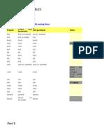 Irregular Verb Tables