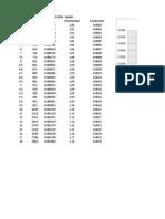 Data Konduktometri Asam Lemah (Kelompok 1)