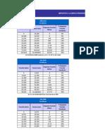 Tablas de Cálculo de Impuesto a la Renta_actualizada