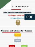 DIA 1_Identificación y Diseño de Procesos v4