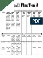 school planning sheet term 3