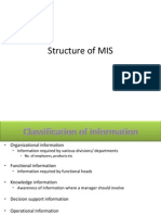 Structure of MIS