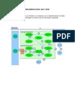 Retroalimentación Actividad 1 y 2