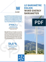 Wind energy barometer