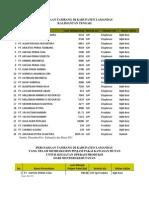Perusahaan Tambang Di Kabupaten Lamandau