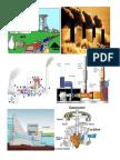 Types of Energy Pics
