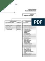 Data Pegawai - Ojt Rayon Dps - Juli 2013