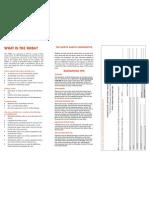 NDBH Association Brochure