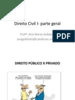 Direito Civil 1 - Aula 1 e Aula 2