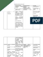 Plan de Ingrijire a Pacientului Cu Pneumonie Pneumococica Acuta