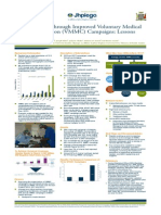 """Catching Up"" through Improved Voluntary Medical Male Circumcision (VMMC) Campaigns"