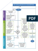 Flujograma y Caracterizacion