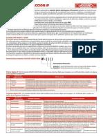NOLLMANN - Grado de Proteccion IP