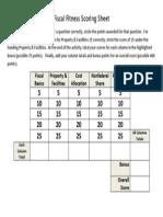 Fiscal Fitness Scoring Sheet Final