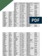 Listado de Conciliadores Laborales