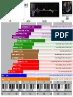 EQ-Cheat-Sheet.pdf