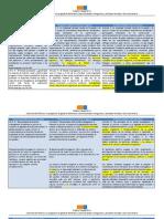 Cuadro Comparativo Reformas Originales y Dictamen Presentado