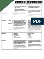 Plan Diario EDU 513