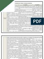 Cuadro Comaprativo Teorias y Sistemas Econmomicos