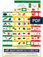 Diabetes Food Chart Urdu