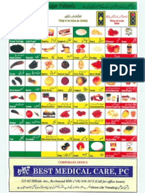 Diabetes Food Chart Urdu