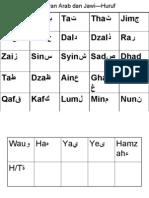 Pelajaran Arabiyah
