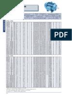 Catalogo de Motores WEG IP55