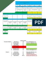 Calendar Activari Promoteri