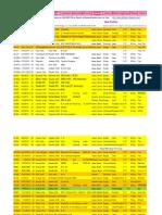 Brides Proposals List Upto 06-12-2013