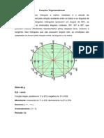 Funções Trigonométricas- Hyago