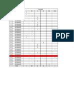 Data Batik
