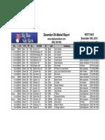 12 5 2013 Market Report