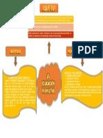 Trabajo - Mapa Conceptual - Premilitar