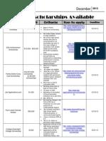 Current Scholarship List December 2013