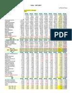 Turkey – GDP 3Q2013