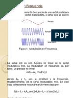 Modulación FM Banda Estrecha