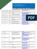 Páginas desdePrensayredes.IDHES2013