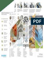Ipd Workflow Autodesk
